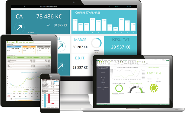 Statisitques, reporting, bi intelligence, Indise reporting by infineo